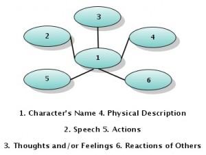 Wiki_Characterization(2)